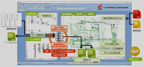 E3.series for Electrical Construction 製品カタログ
